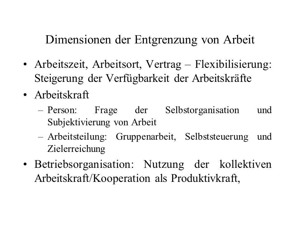 Dimensionen der Entgrenzung von Arbeit