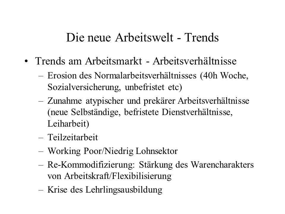 Die neue Arbeitswelt - Trends