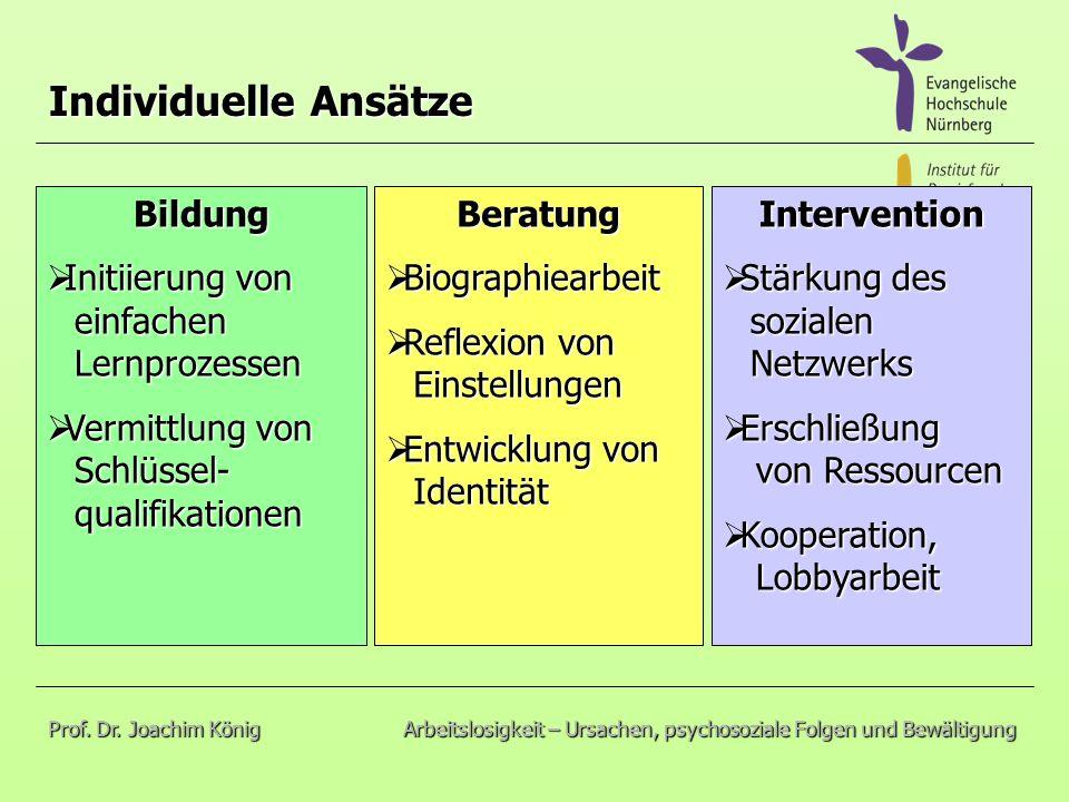 Individuelle Ansätze Bildung Initiierung von einfachen Lernprozessen