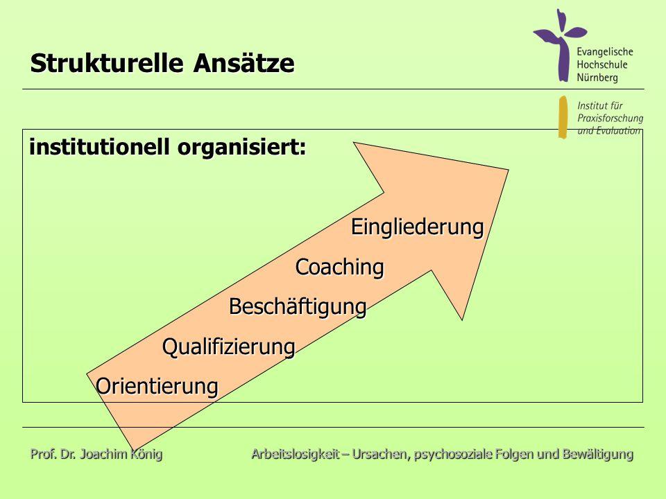 Strukturelle Ansätze institutionell organisiert: Eingliederung
