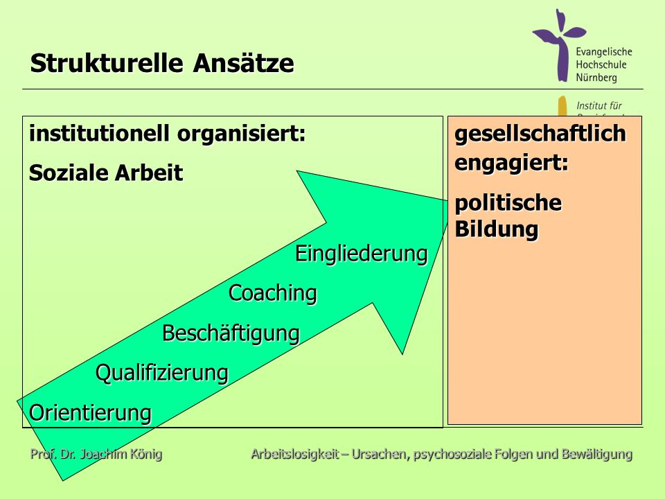 Strukturelle Ansätze institutionell organisiert: Soziale Arbeit