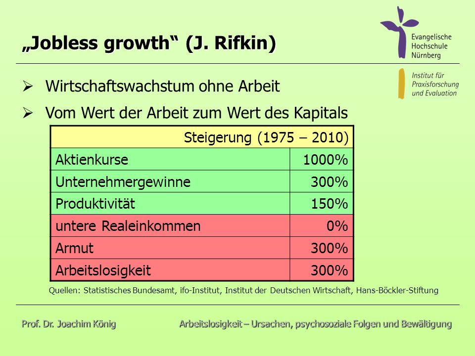"""Jobless growth (J. Rifkin)"