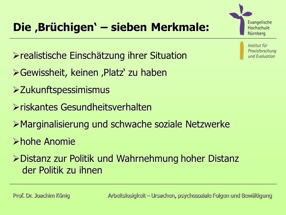 Die 'Brüchigen' – sieben Merkmale: