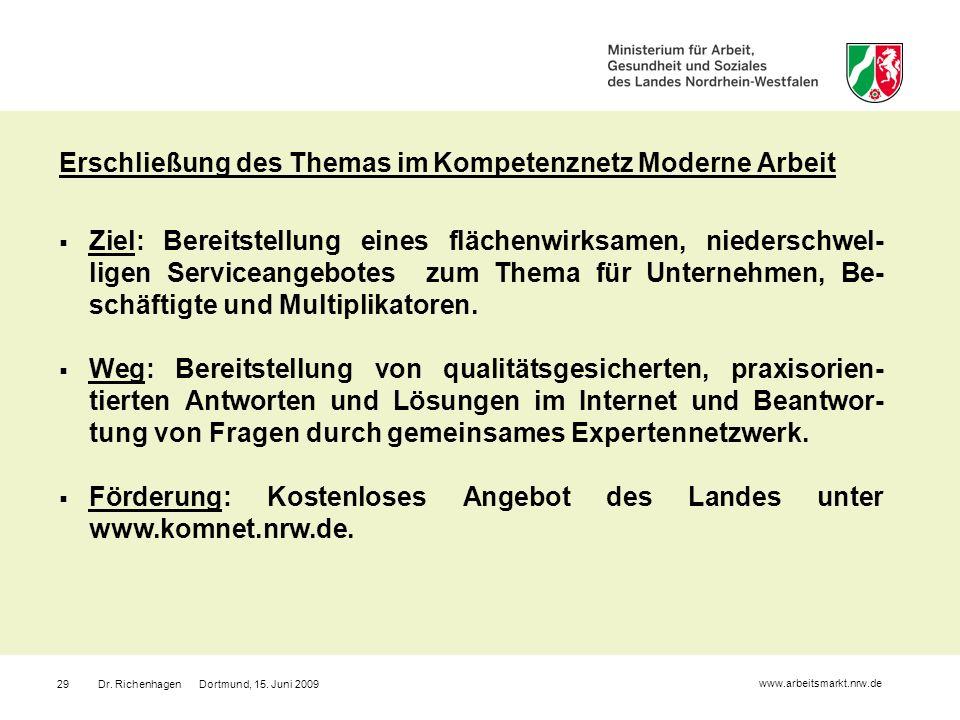 Erschließung des Themas im Kompetenznetz Moderne Arbeit