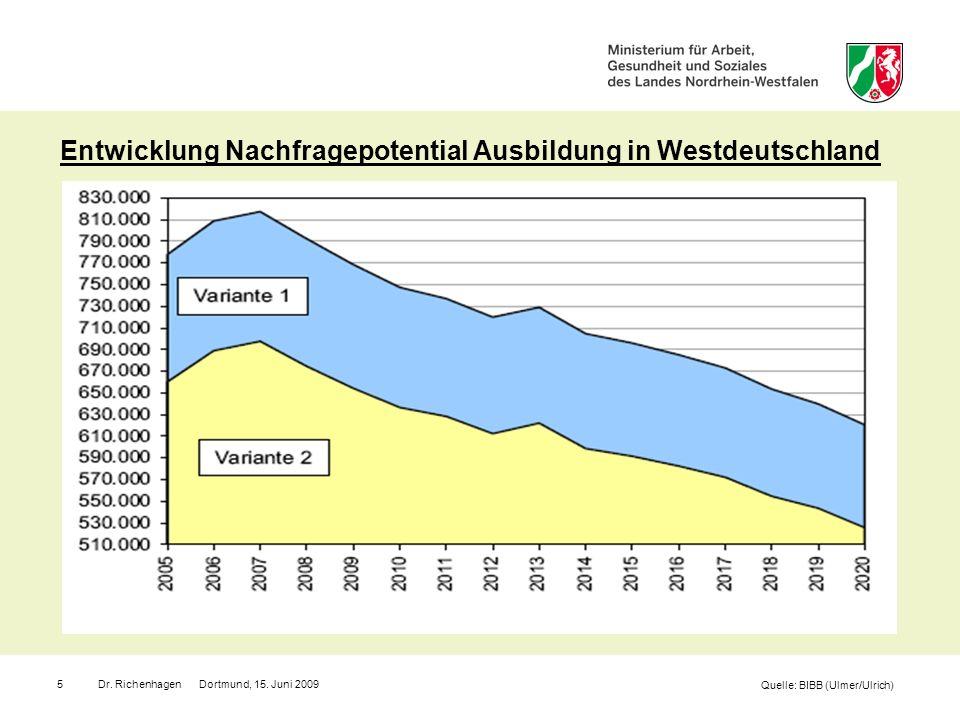 Entwicklung Nachfragepotential Ausbildung in Westdeutschland