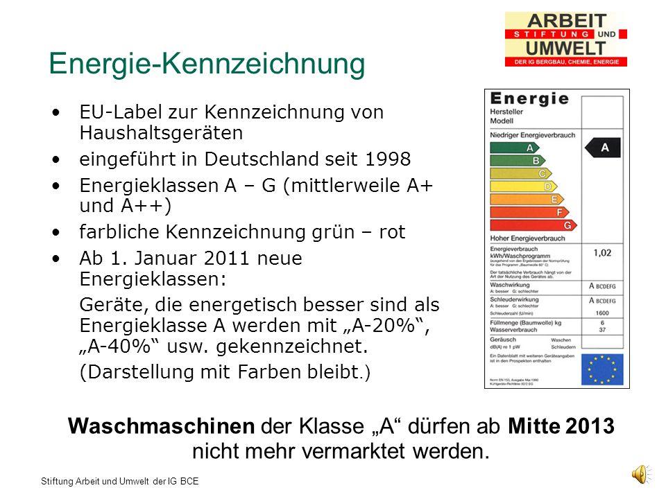 Energie-Kennzeichnung