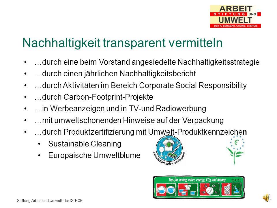 Nachhaltigkeit transparent vermitteln
