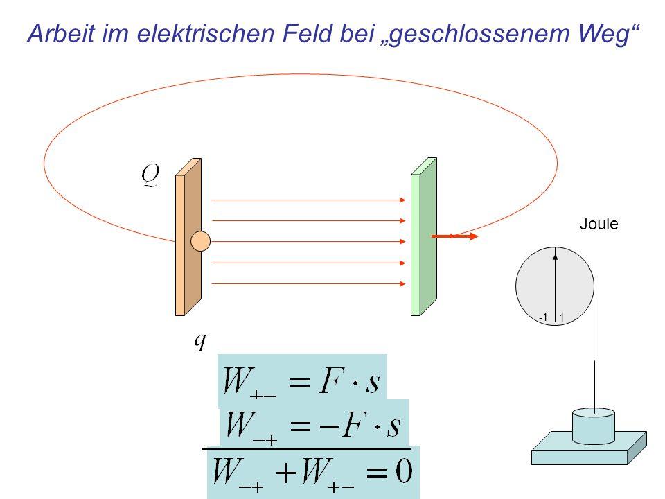 Schön Feld Zaundrahtverdrehwerkzeug Ideen - Elektrische ...