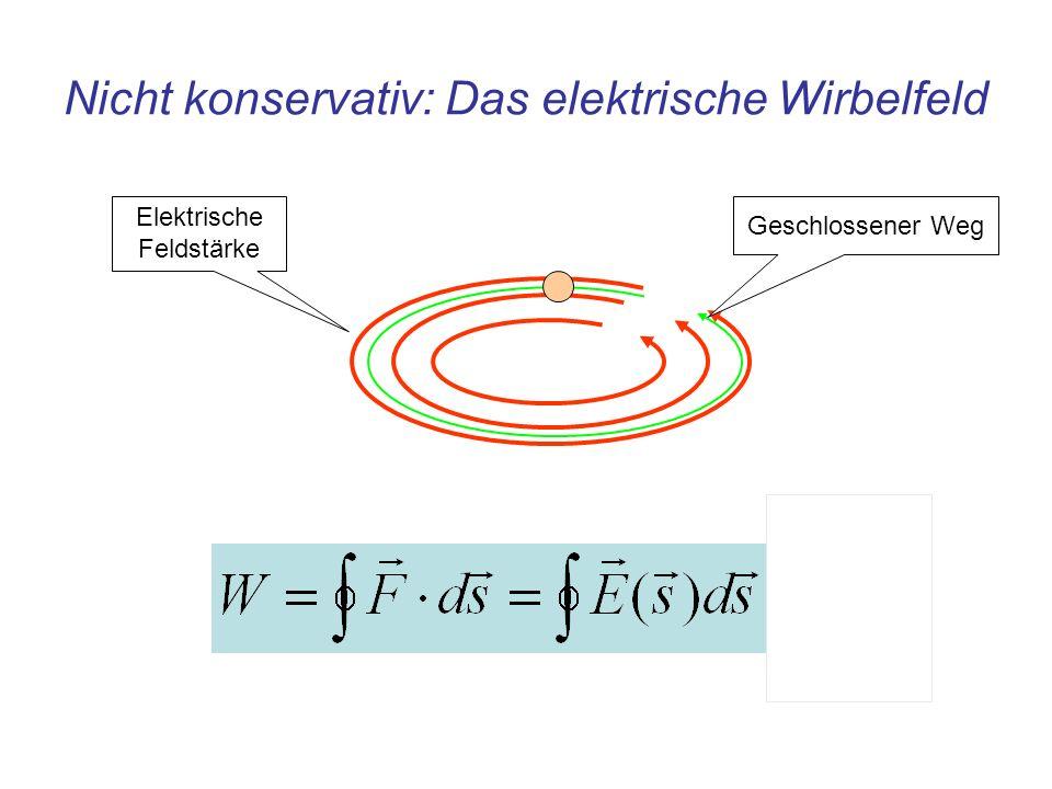 Nicht konservativ: Das elektrische Wirbelfeld