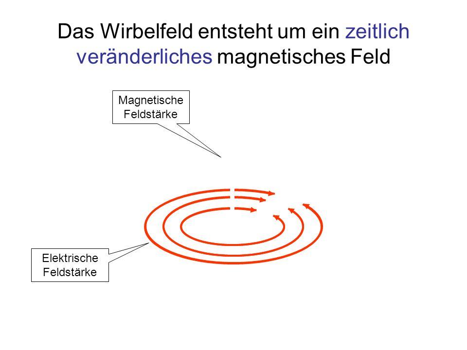 Das Wirbelfeld entsteht um ein zeitlich veränderliches magnetisches Feld