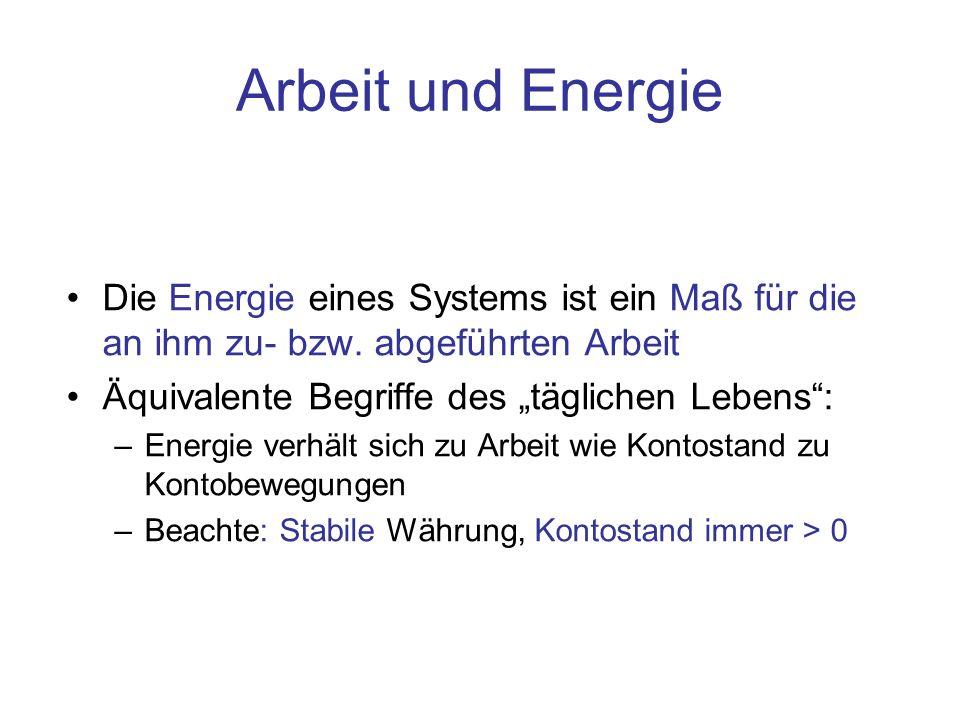Arbeit und Energie Die Energie eines Systems ist ein Maß für die an ihm zu- bzw. abgeführten Arbeit.