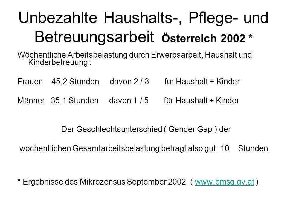 Unbezahlte Haushalts-, Pflege- und Betreuungsarbeit Österreich 2002 *