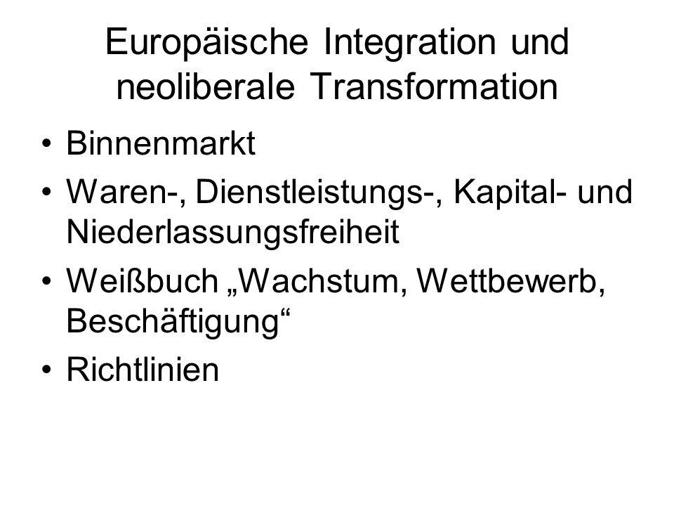 Europäische Integration und neoliberale Transformation