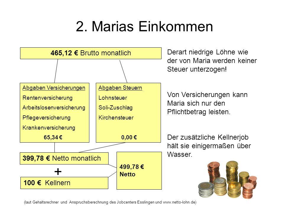 2. Marias Einkommen 465,12 € Brutto monatlich. Derart niedrige Löhne wie der von Maria werden keiner Steuer unterzogen!