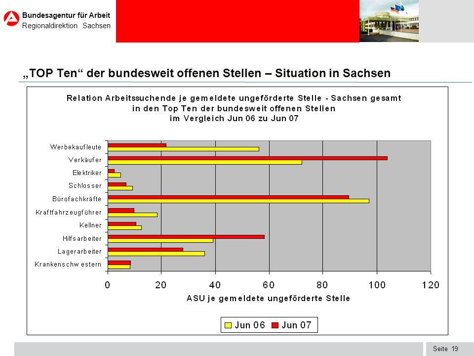 """""""TOP Ten der bundesweit offenen Stellen – Situation in Sachsen"""