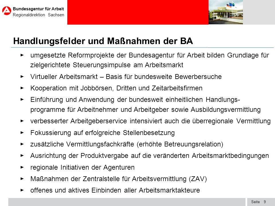 Handlungsfelder und Maßnahmen der BA