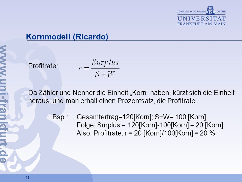 Kornmodell (Ricardo) Profitrate: