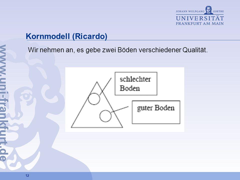 Kornmodell (Ricardo) Wir nehmen an, es gebe zwei Böden verschiedener Qualität.