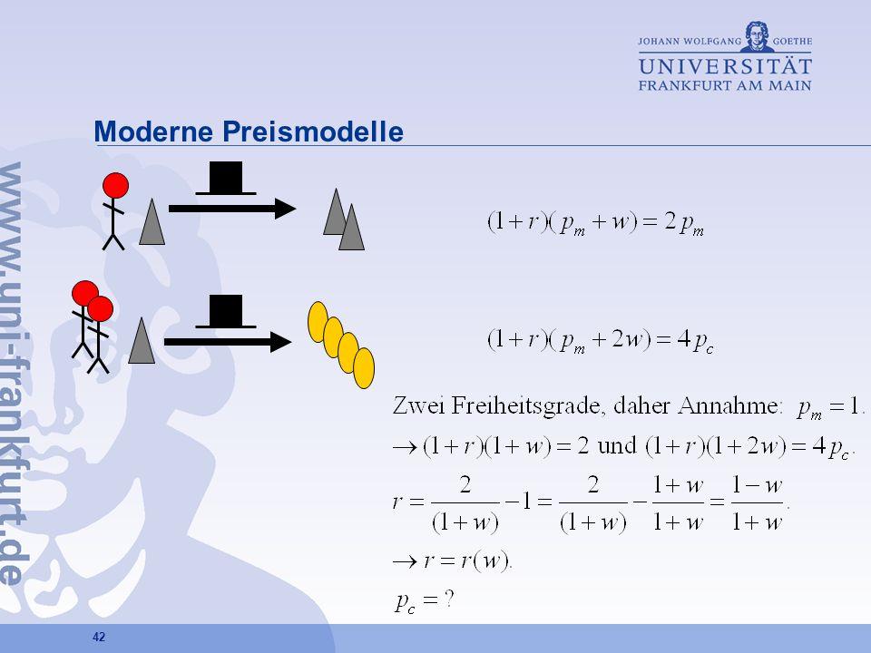 Moderne Preismodelle