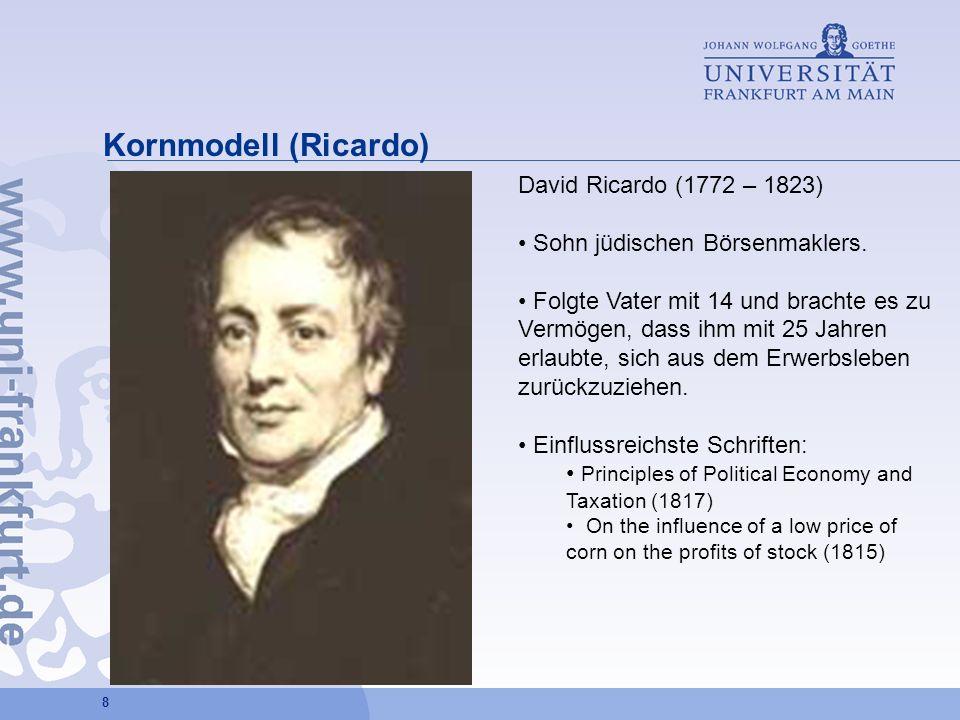 Kornmodell (Ricardo) David Ricardo (1772 – 1823)