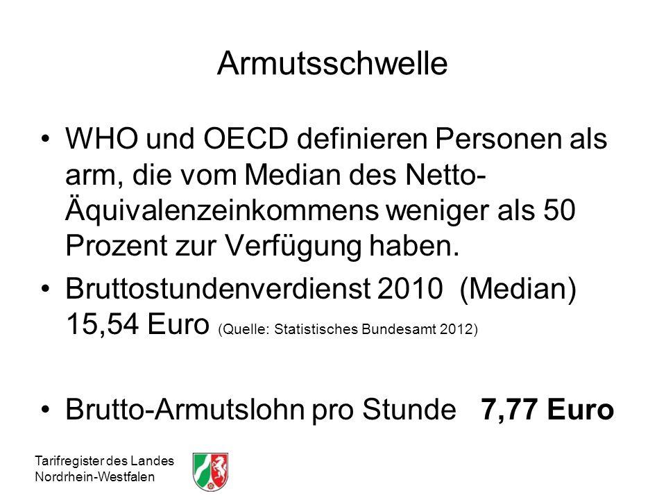 Armutsschwelle WHO und OECD definieren Personen als arm, die vom Median des Netto-Äquivalenzeinkommens weniger als 50 Prozent zur Verfügung haben.