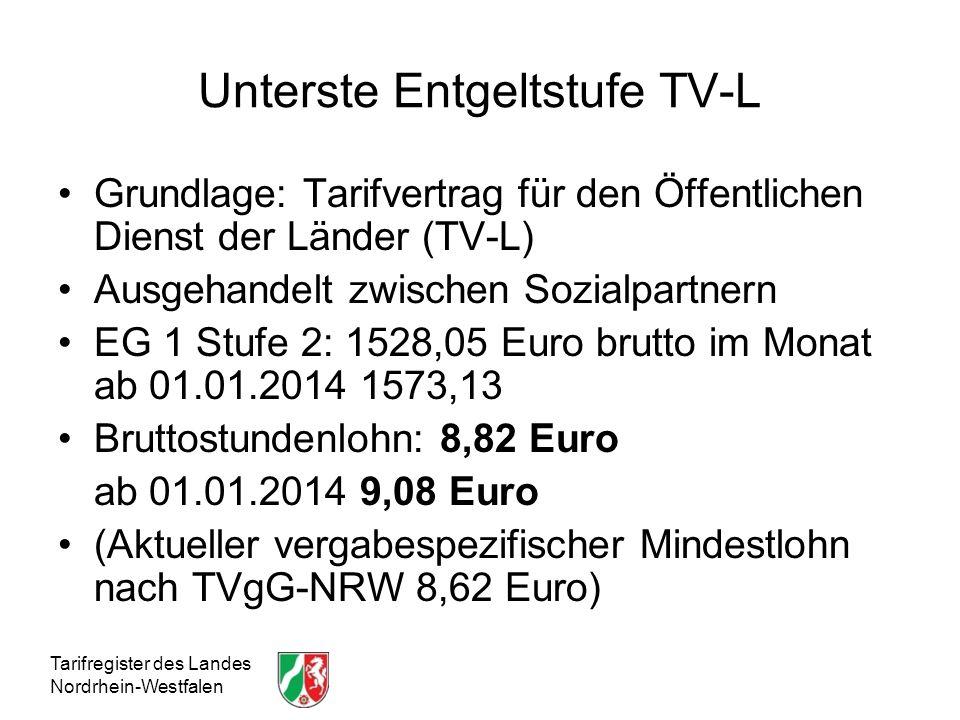 Unterste Entgeltstufe TV-L