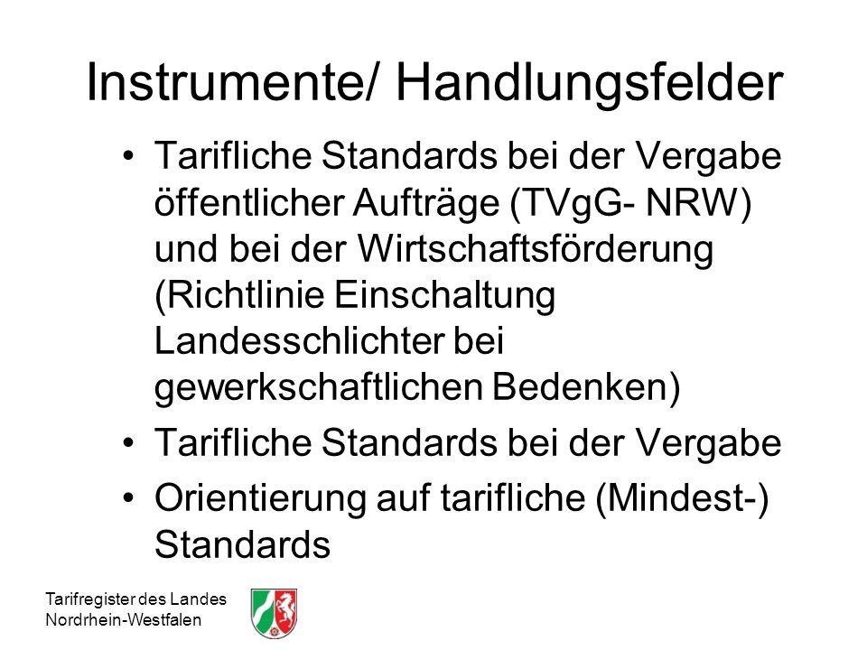 Instrumente/ Handlungsfelder