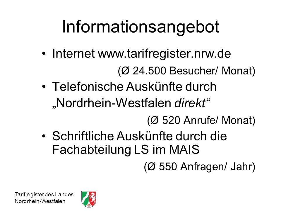 Informationsangebot Internet www.tarifregister.nrw.de