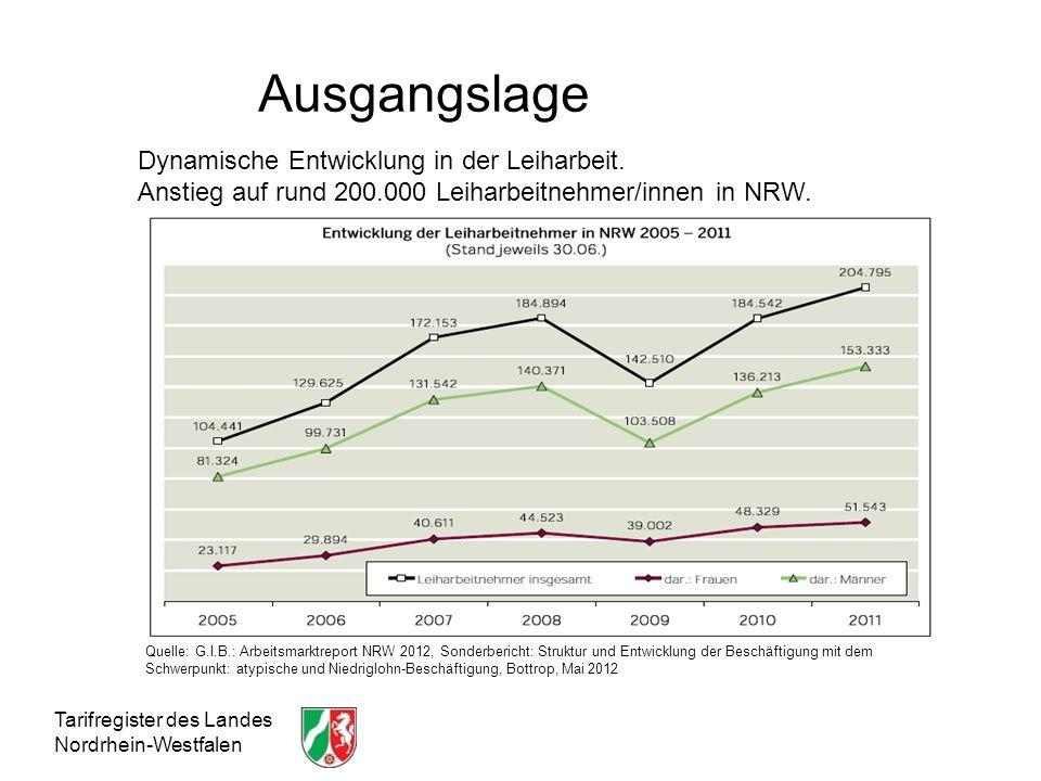 Dynamische Entwicklung in der Leiharbeit.