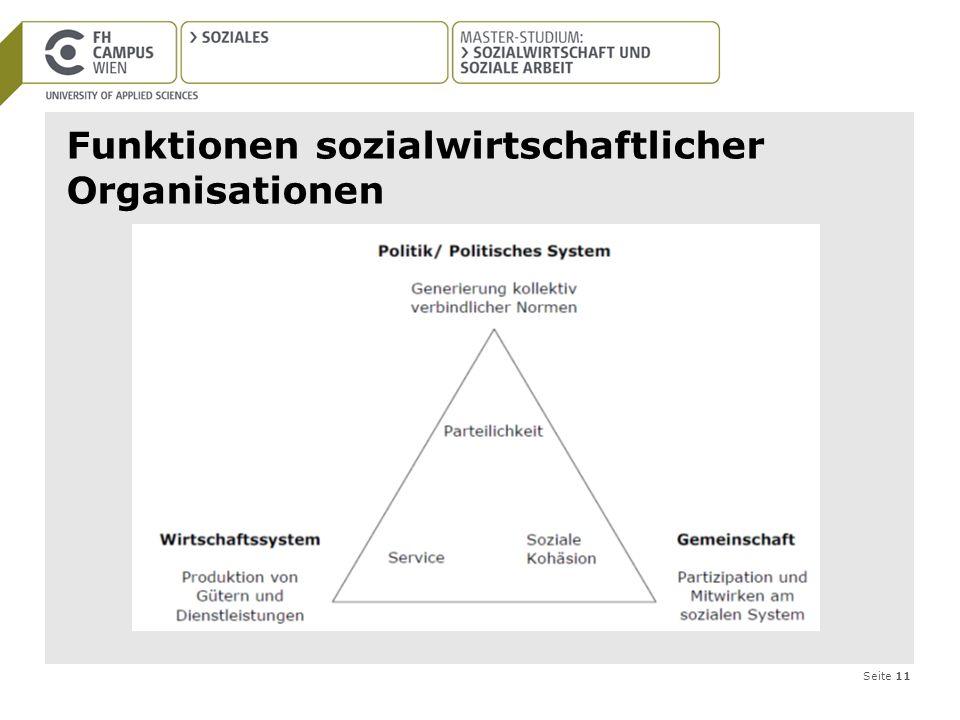 Funktionen sozialwirtschaftlicher Organisationen
