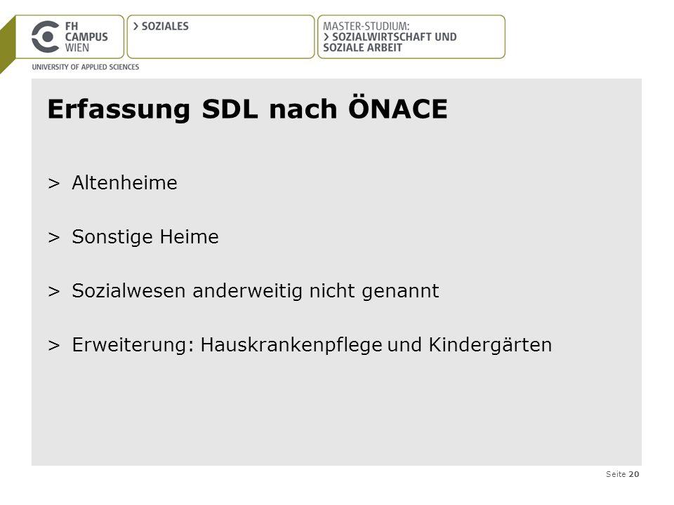Erfassung SDL nach ÖNACE