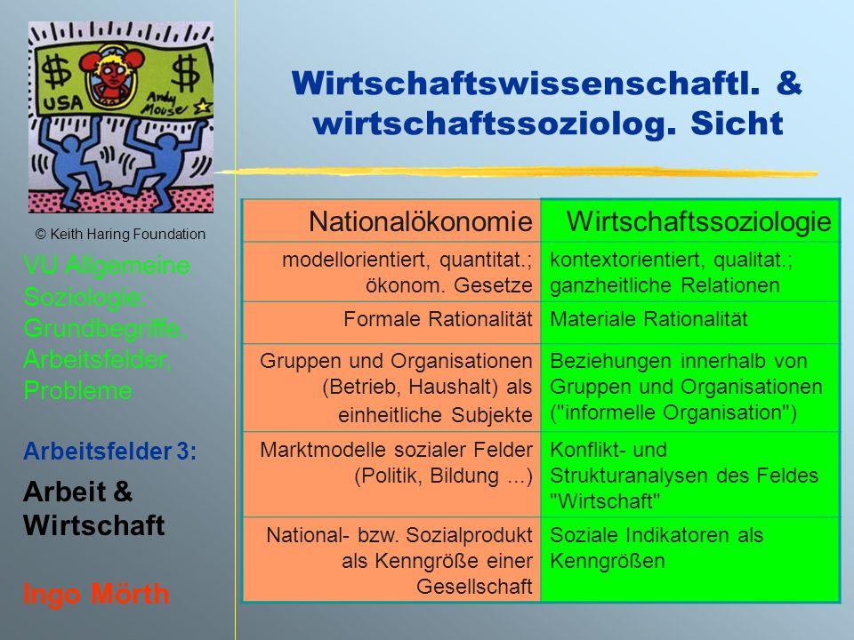 Wirtschaftswissenschaftl. & wirtschaftssoziolog. Sicht