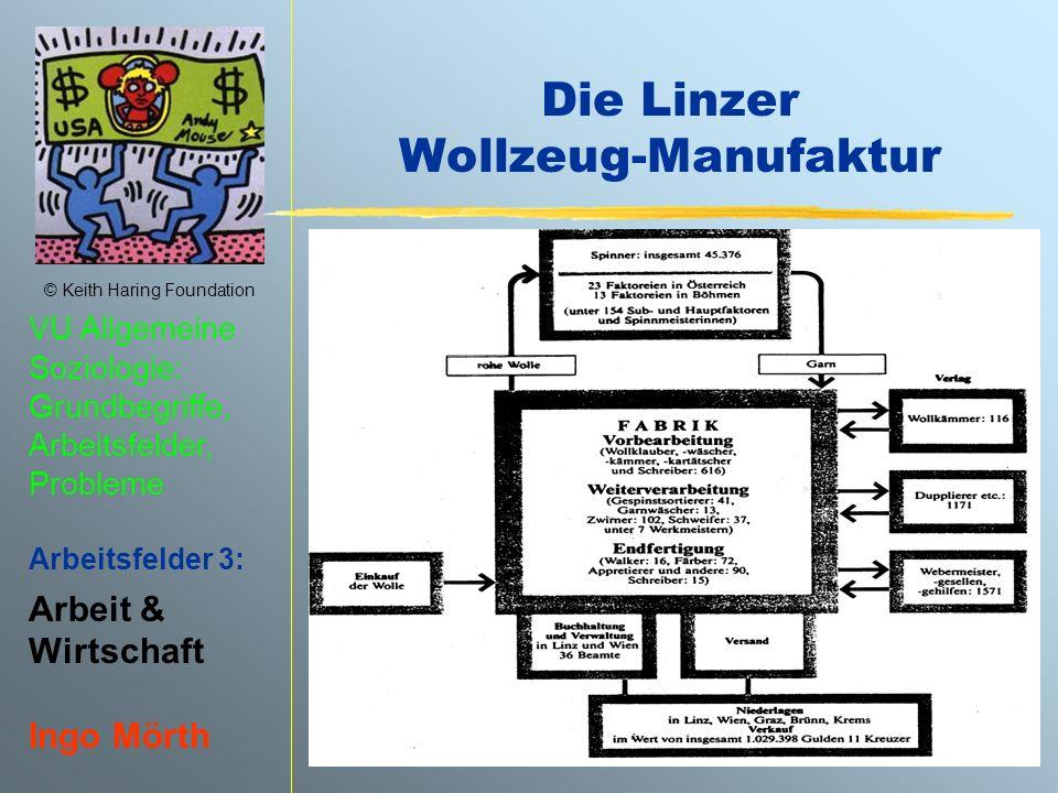 Die Linzer Wollzeug-Manufaktur