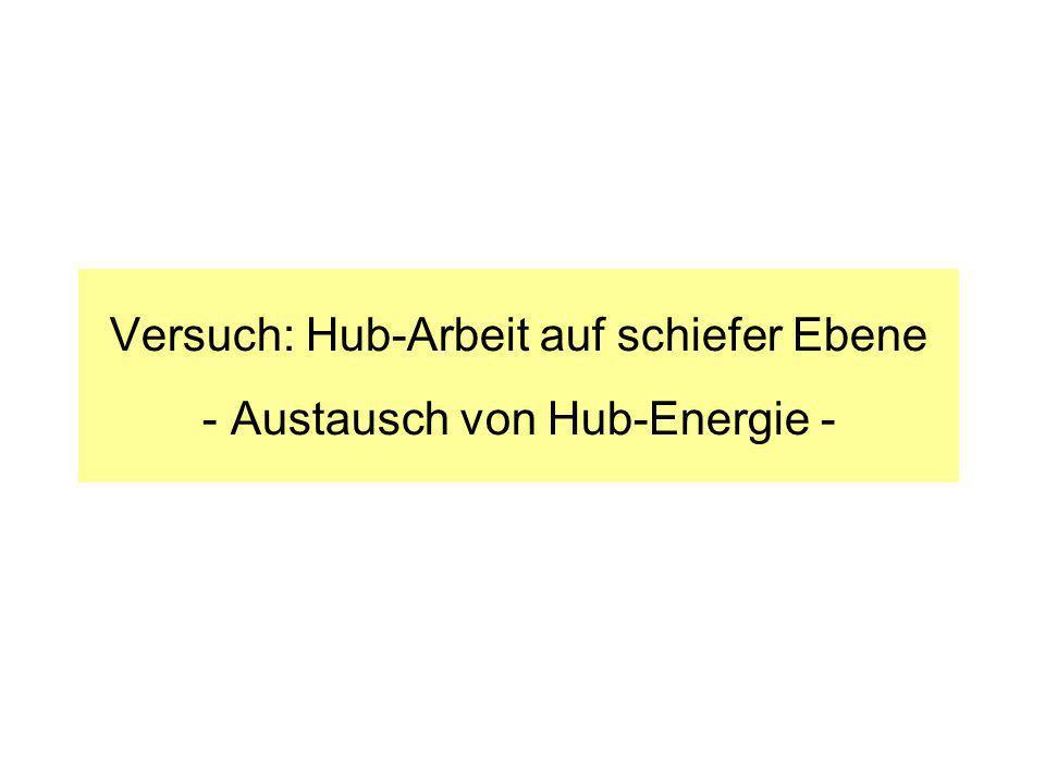 Versuch: Hub-Arbeit auf schiefer Ebene - Austausch von Hub-Energie -