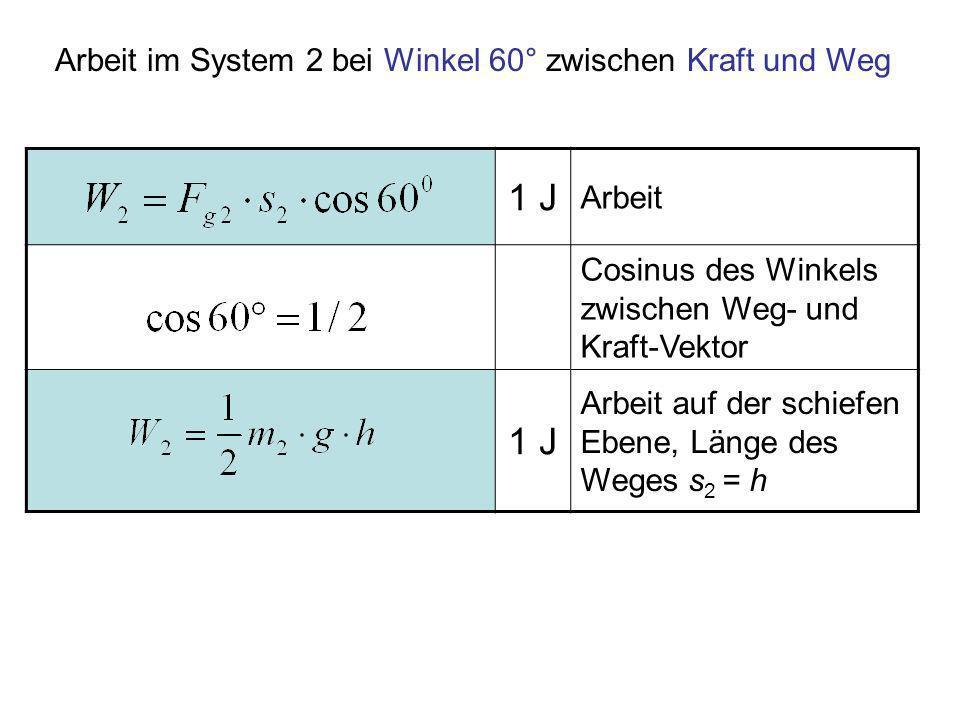 Arbeit im System 2 bei Winkel 60° zwischen Kraft und Weg