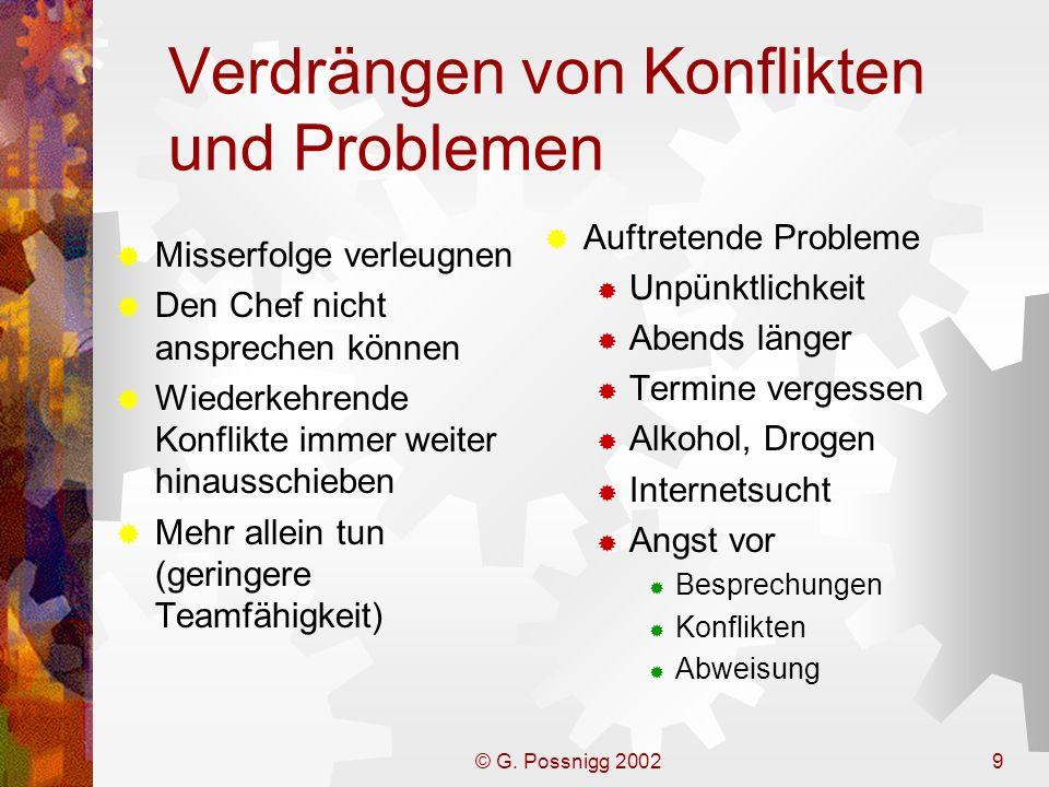 Verdrängen von Konflikten und Problemen