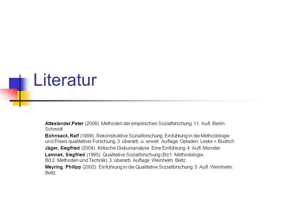 Literatur Atteslander,Peter (2006): Methoden der empirischen Sozialforschung. 11. Aufl. Berlin: Schmidt.