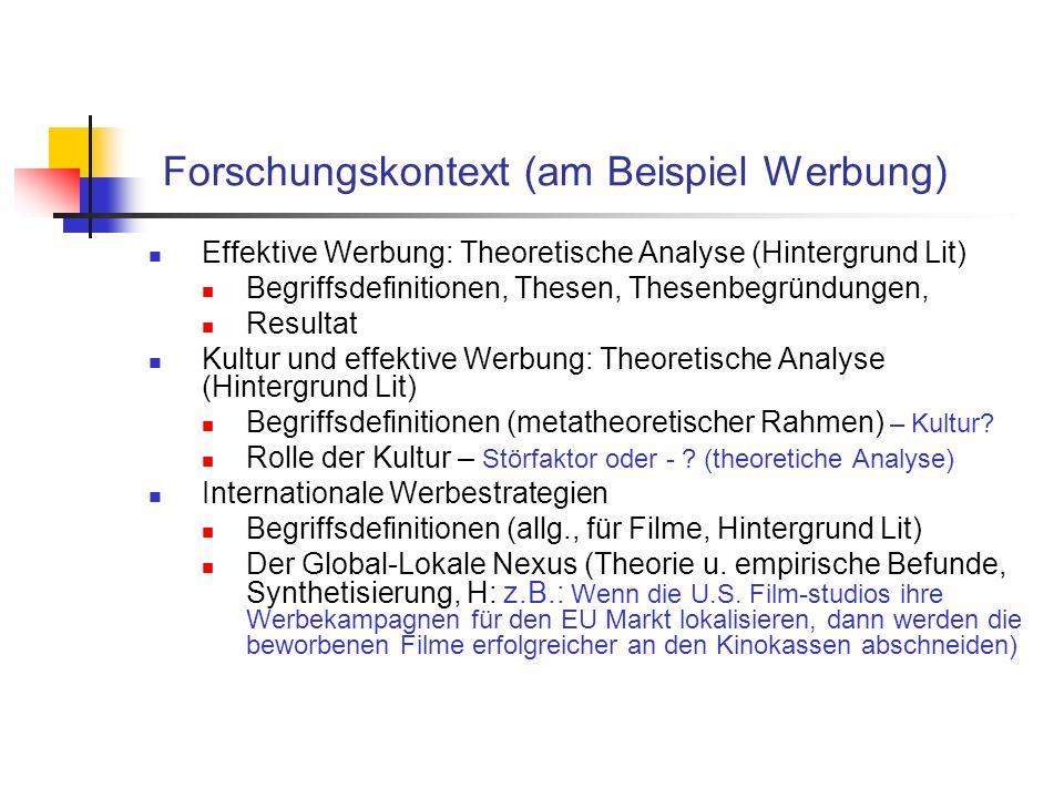 Forschungskontext (am Beispiel Werbung)