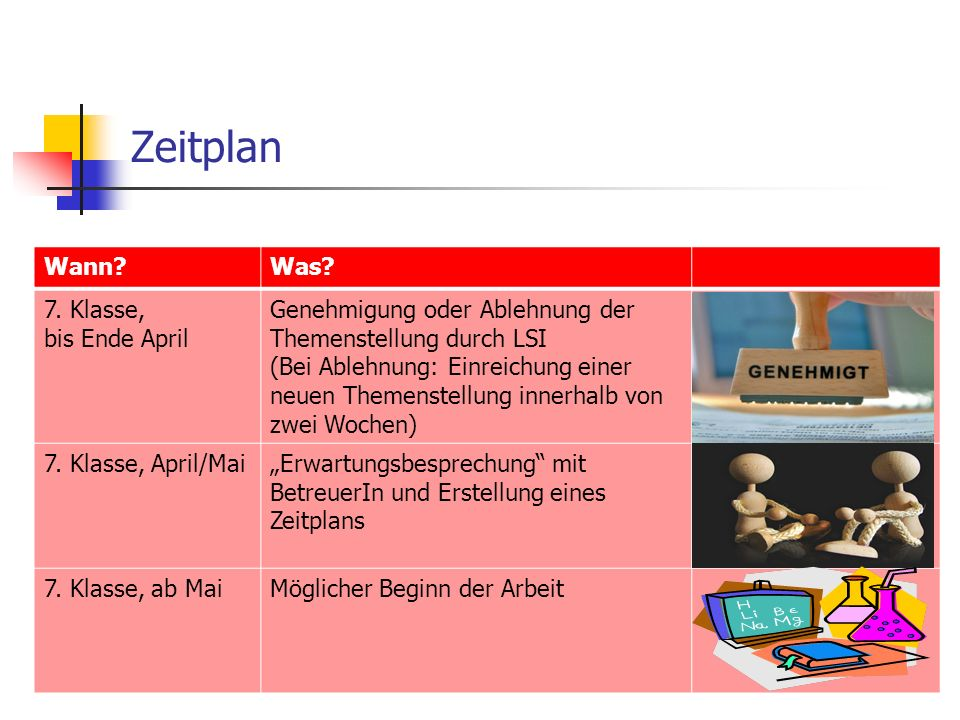 Zeitplan Wann Was 7. Klasse, bis Ende April