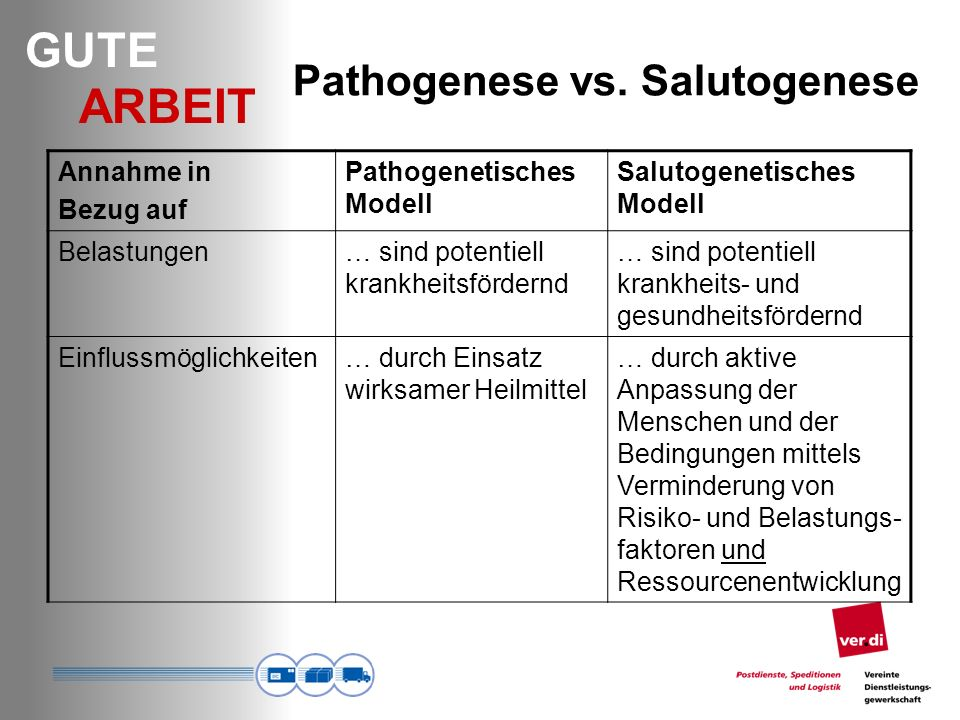 Pathogenese vs. Salutogenese