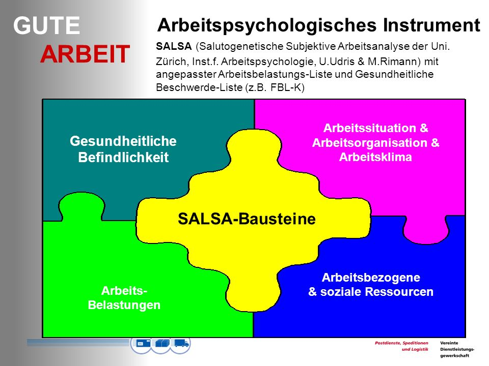 Arbeitspsychologisches Instrument