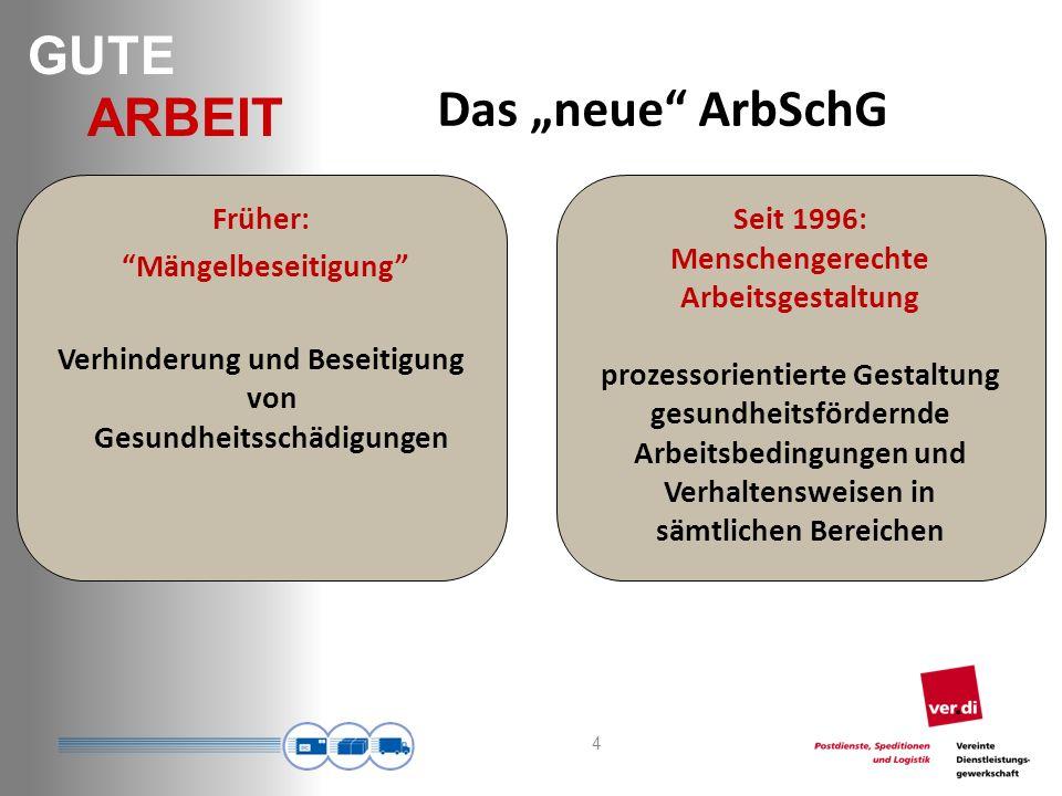 """Das """"neue ArbSchG Früher: Mängelbeseitigung Verhinderung und Beseitigung von Gesundheitsschädigungen"""