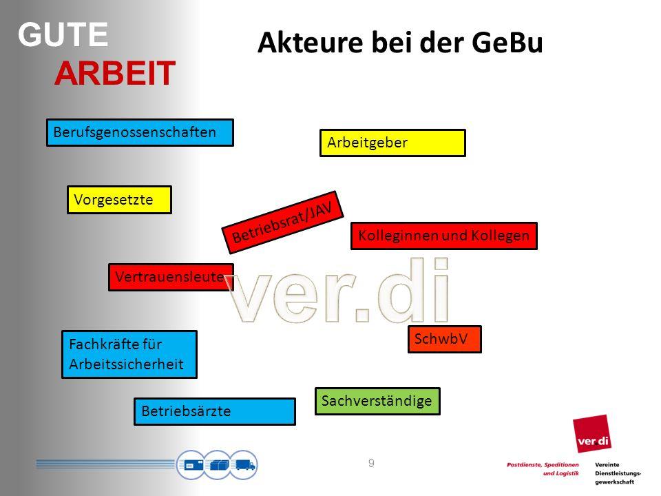 ver.di Akteure bei der GeBu Berufsgenossenschaften Arbeitgeber