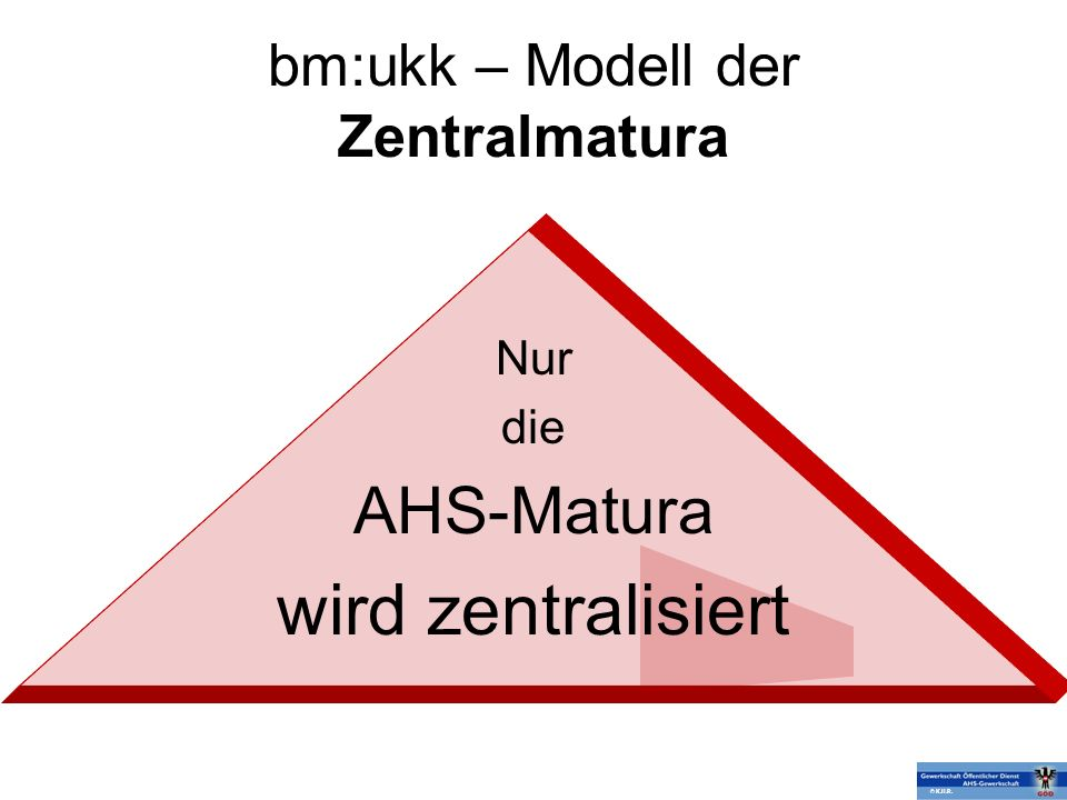 bm:ukk – Modell der Zentralmatura