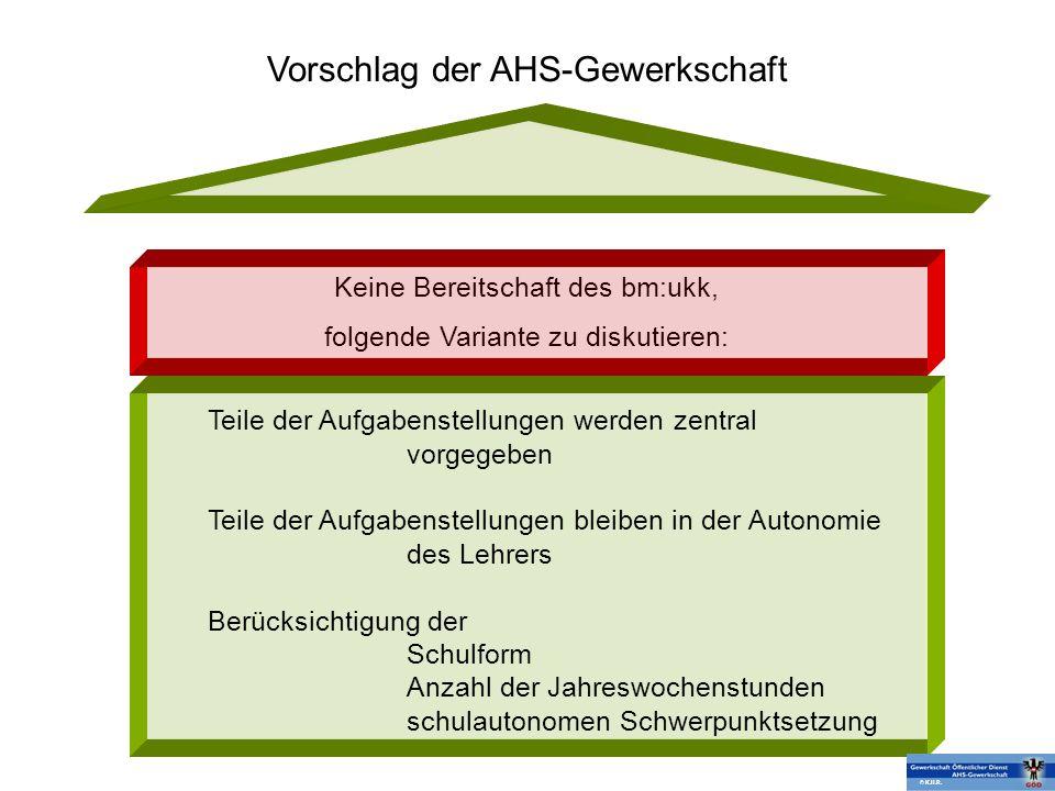 Vorschlag der AHS-Gewerkschaft