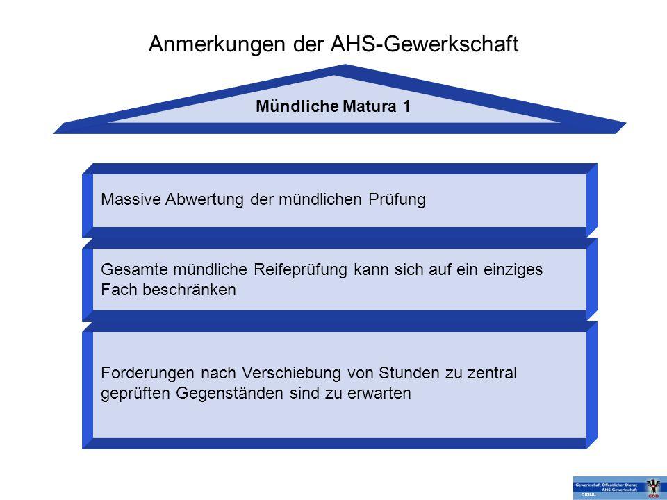 Anmerkungen der AHS-Gewerkschaft