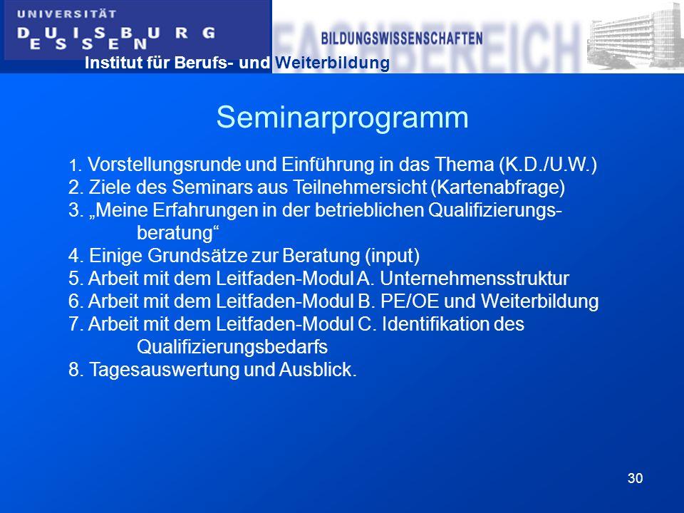 Seminarprogramm 1. Vorstellungsrunde und Einführung in das Thema (K.D./U.W.) 2. Ziele des Seminars aus Teilnehmersicht (Kartenabfrage)