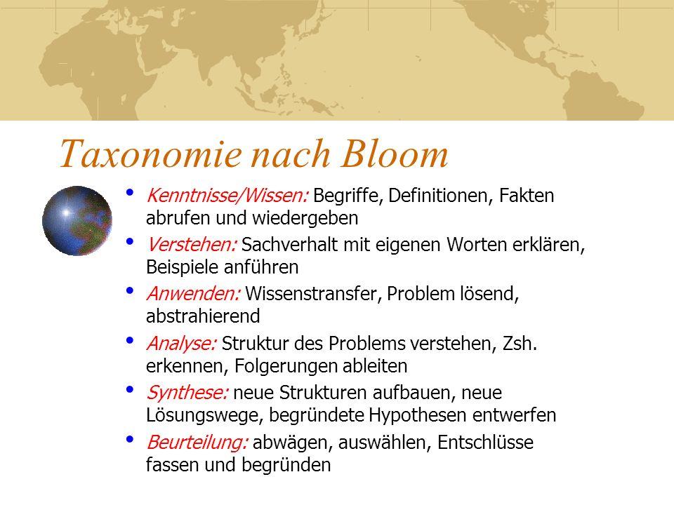 Taxonomie nach Bloom Kenntnisse/Wissen: Begriffe, Definitionen, Fakten abrufen und wiedergeben.