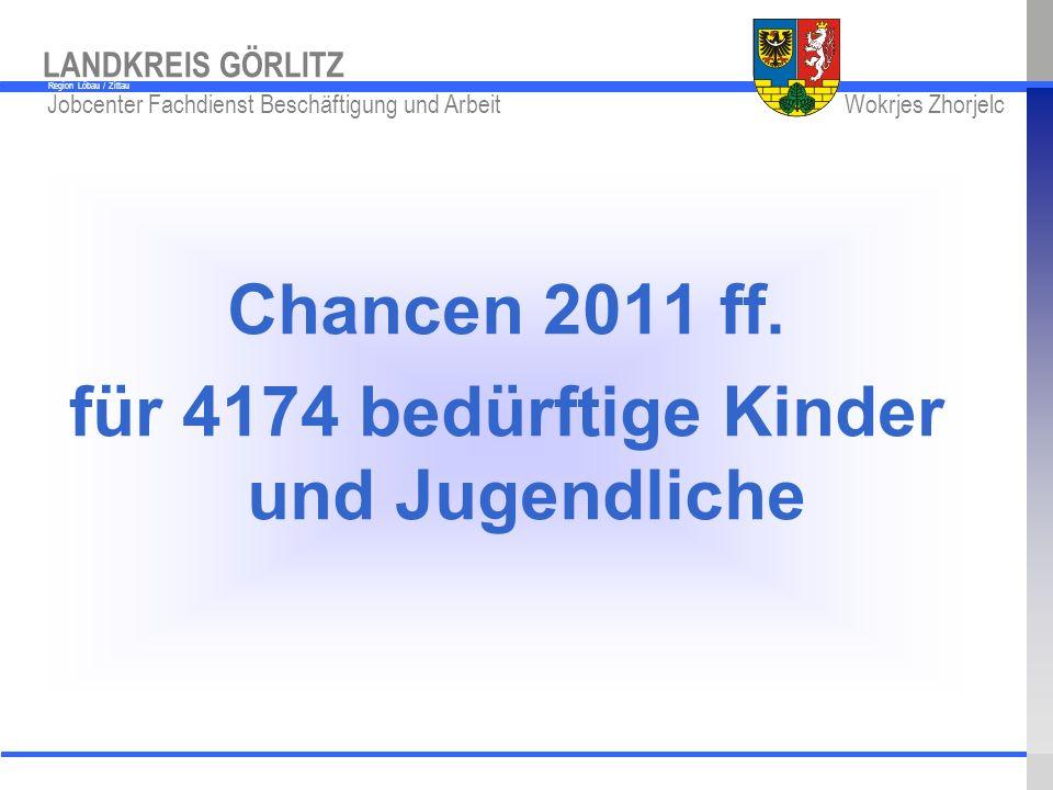 für 4174 bedürftige Kinder und Jugendliche