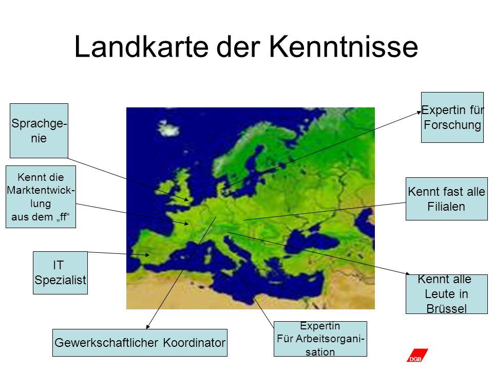 Landkarte der Kenntnisse
